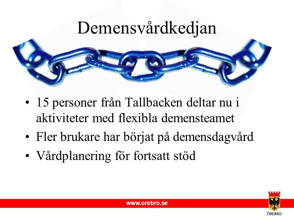 www.orebro.se Demensvårdkedjan 15 personer från Tallbacken deltar nu i aktiviteter med flexibla demensteamet Fler brukare har börjat på demensdagvård