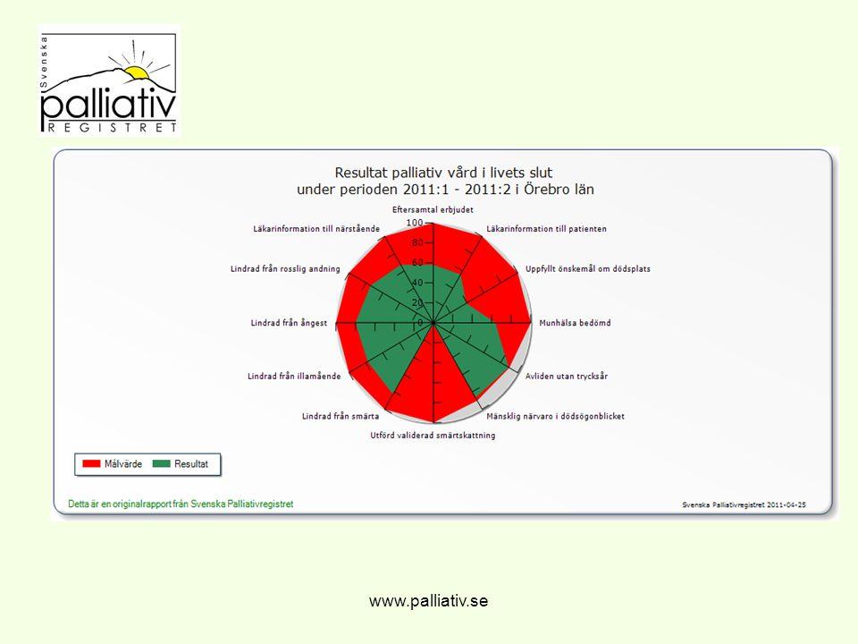 www.palliativ.se Alla enheter 383