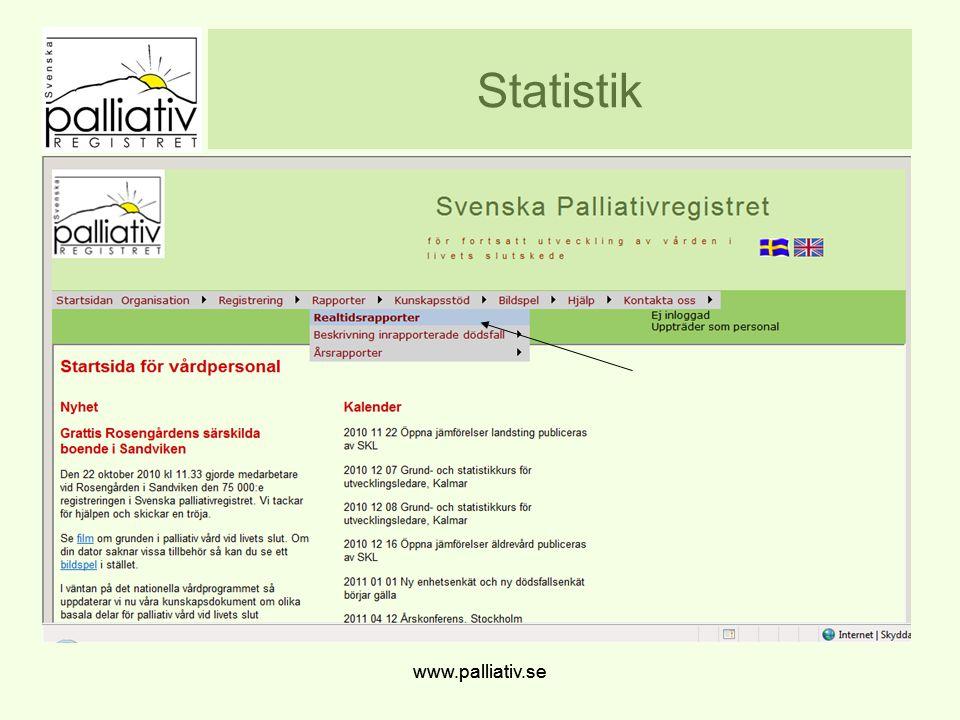 Statistik www.palliativ.se