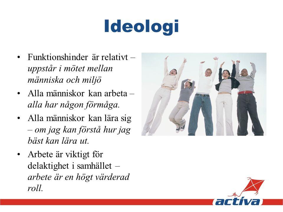 Ideologi Funktionshinder är relativt – uppstår i mötet mellan människa och miljö Alla människor kan arbeta – alla har någon förmåga. Alla människor ka