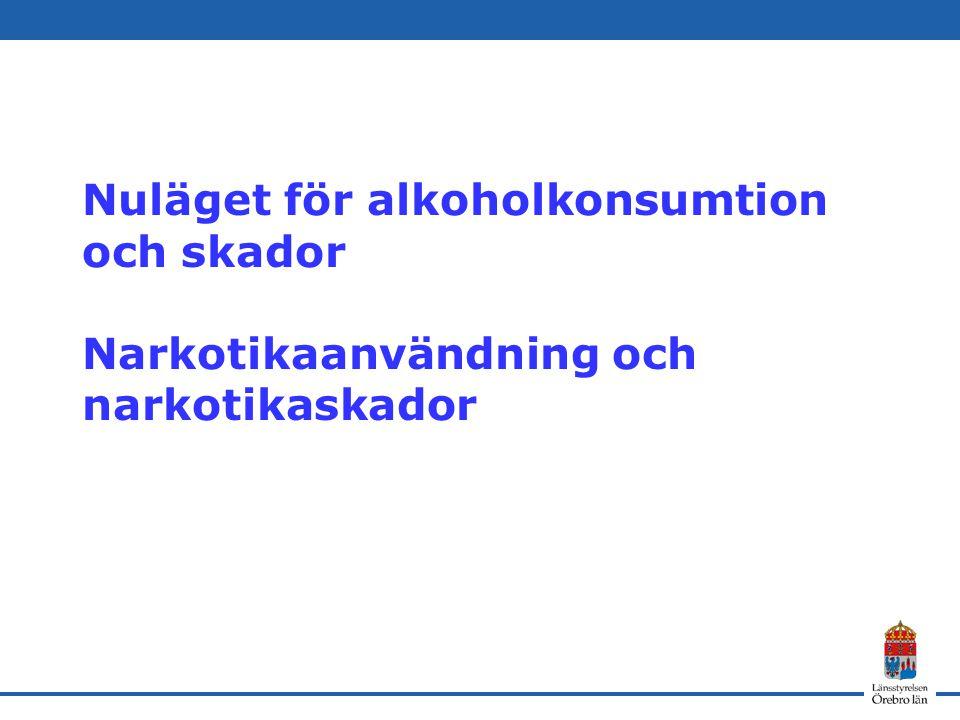 Alkoholrelaterad slutenvård 1998- 2007 Män per 100 000 i olika åldersgrupper Källa: SoRAD, Stockholms universitet, föreläsning Mats Ramstedt