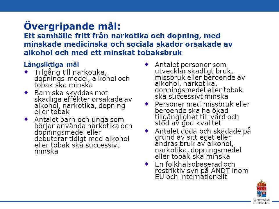 46 Inventering av missbrukare, heml ö sa och psykiskt st ö rda i Stockholms stad 6.000 aktuella missbrukare varav: 50% bara missbrukare 30% har en psykisk sjukdom 35% är hemlösa 13% är både hemlösa och psykiskt störda.