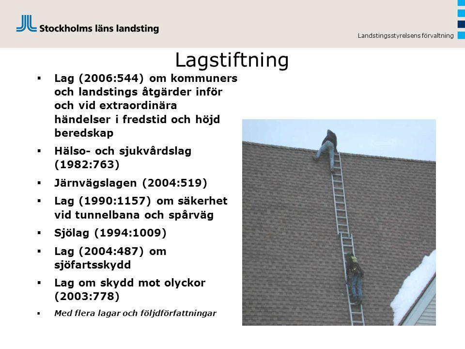 Landstingsstyrelsens förvaltning Lagstiftning  Lag (2006:544) om kommuners och landstings åtgärder inför och vid extraordinära händelser i fredstid och höjd beredskap  Hälso- och sjukvårdslag (1982:763)  Järnvägslagen (2004:519)  Lag (1990:1157) om säkerhet vid tunnelbana och spårväg  Sjölag (1994:1009)  Lag (2004:487) om sjöfartsskydd  Lag om skydd mot olyckor (2003:778)  Med flera lagar och följdförfattningar
