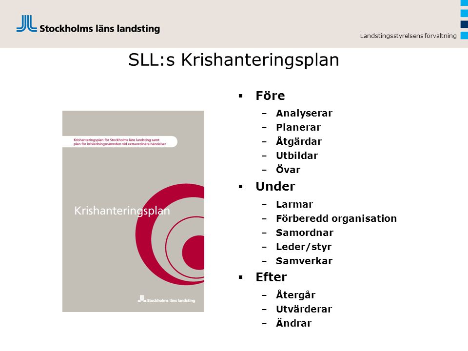 Landstingsstyrelsens förvaltning SLL:s Krishanteringsplan  Före –Analyserar –Planerar –Åtgärdar –Utbildar –Övar  Under –Larmar –Förberedd organisation –Samordnar –Leder/styr –Samverkar  Efter –Återgår –Utvärderar –Ändrar
