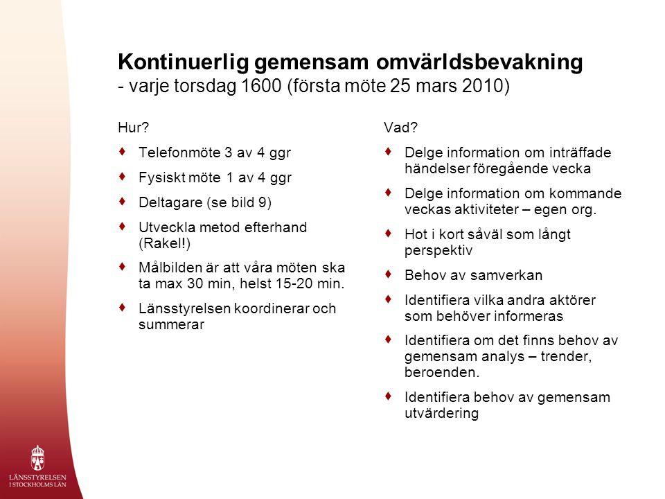Kontinuerlig gemensam omvärldsbevakning - varje torsdag 1600 (första möte 25 mars 2010) Hur.
