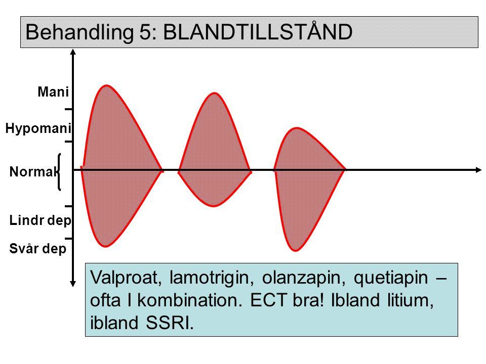 Normal Hypomani Mani Lindr dep Svår dep Valproat, lamotrigin, olanzapin, quetiapin – ofta I kombination. ECT bra! Ibland litium, ibland SSRI. Behandli