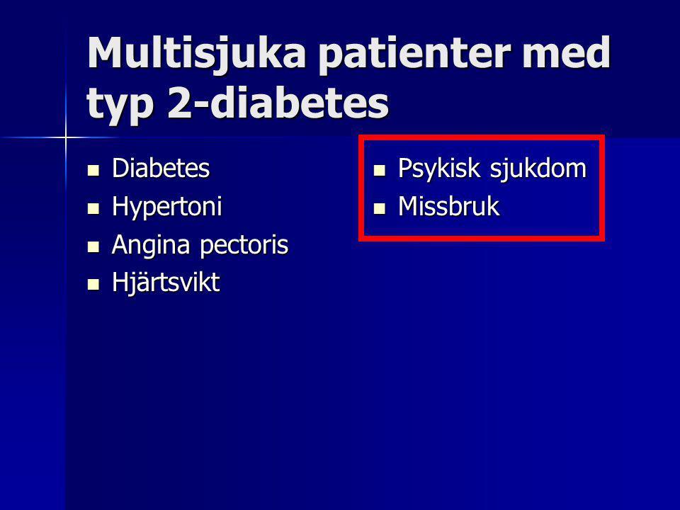 Multisjuka patienter med typ 2-diabetes Diabetes Diabetes Hypertoni Hypertoni Angina pectoris Angina pectoris Hjärtsvikt Hjärtsvikt Psykisk sjukdom Psykisk sjukdom Missbruk Missbruk