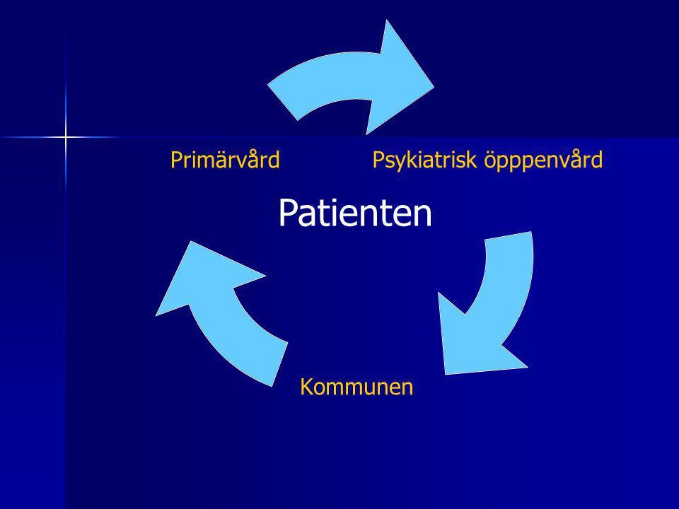 Psykiatrisk öpppenvård Kommunen Primärvård Patienten