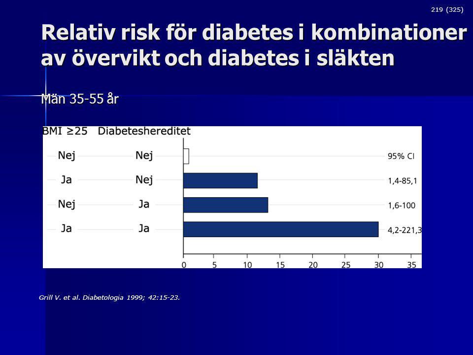 Grill V. et al. Diabetologia 1999; 42:15-23.
