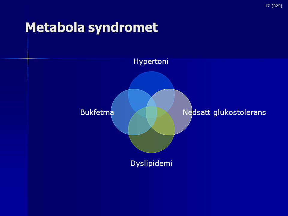 Metabola syndromet 17 (325) Hypertoni Nedsatt glukostolerans Dyslipidemi Bukfetma