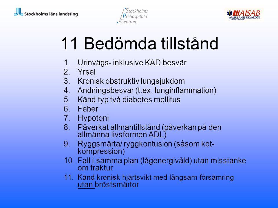 11 Bedömda tillstånd 1.Urinvägs- inklusive KAD besvär 2.Yrsel 3.Kronisk obstruktiv lungsjukdom 4.Andningsbesvär (t.ex. lunginflammation) 5.Känd typ tv