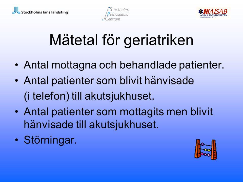 Mätetal för geriatriken Antal mottagna och behandlade patienter. Antal patienter som blivit hänvisade (i telefon) till akutsjukhuset. Antal patienter