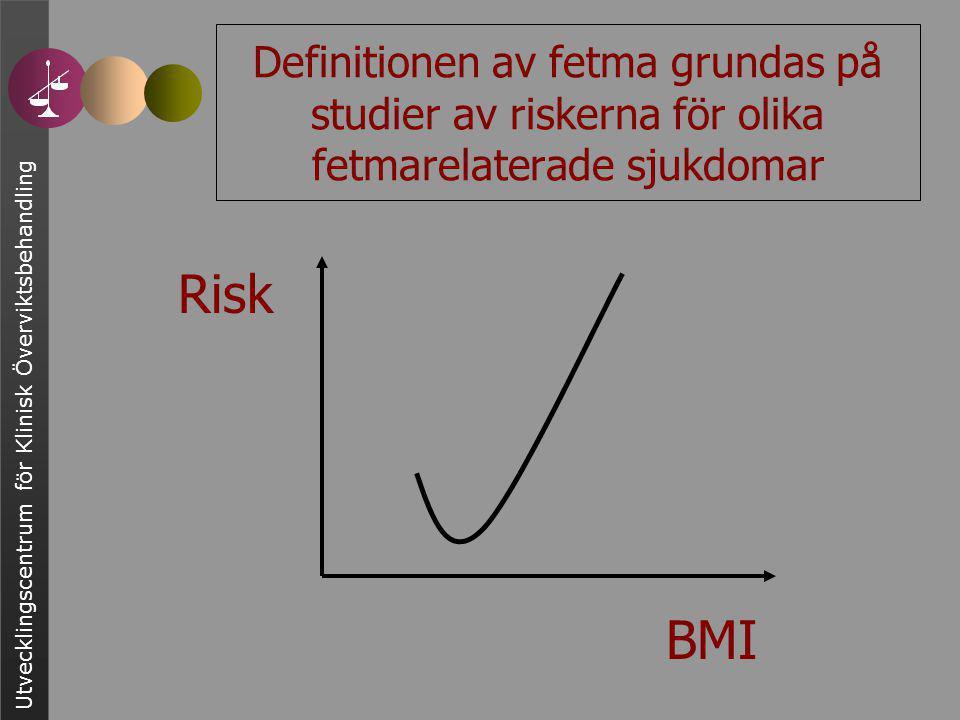 Utvecklingscentrum för Klinisk Överviktsbehandling Definitionen av fetma grundas på studier av riskerna för olika fetmarelaterade sjukdomar BMI Risk