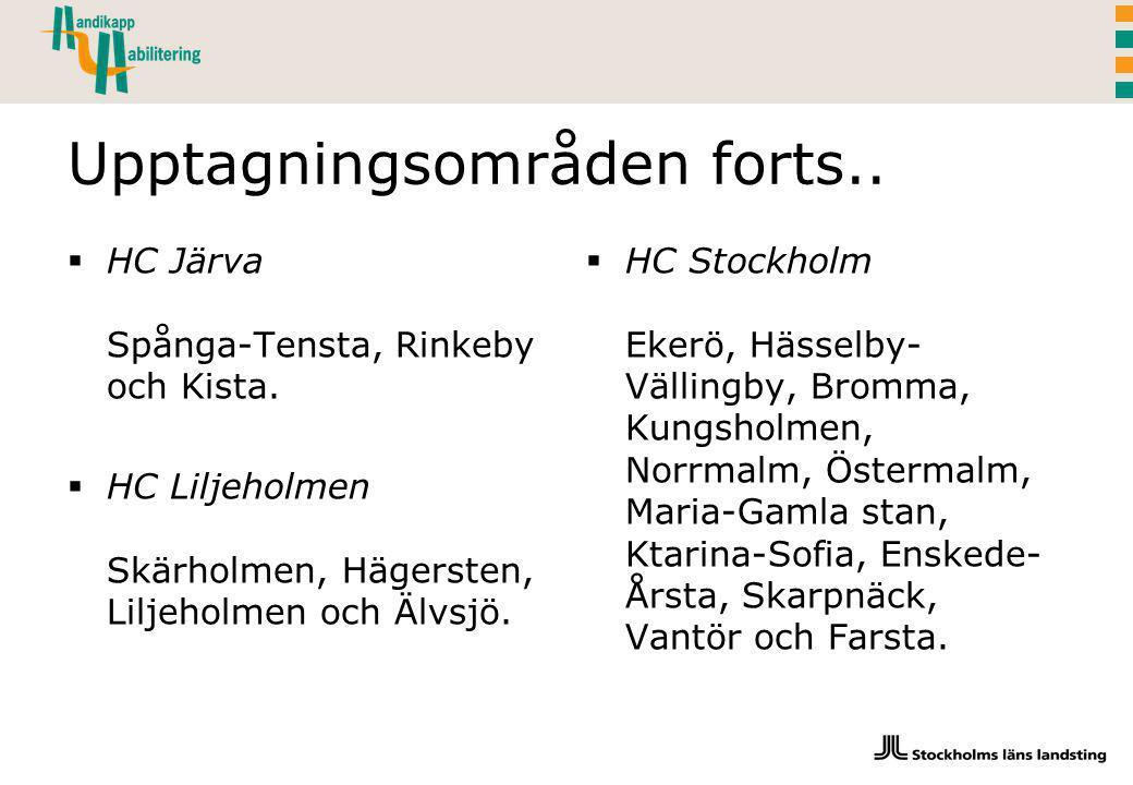 Upptagningsområden forts.. HC Järva Spånga-Tensta, Rinkeby och Kista.