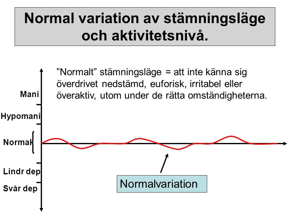"""Normal Hypomani Mani Lindr dep Svår dep Normal variation av stämningsläge och aktivitetsnivå. Normalvariation """"Normalt"""" stämningsläge = att inte känna"""