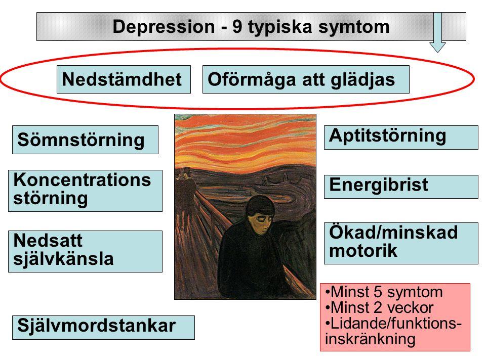 Depression - 9 typiska symtom NedstämdhetOförmåga att glädjas Sömnstörning Koncentrations störning Nedsatt självkänsla Aptitstörning Energibrist Ökad/