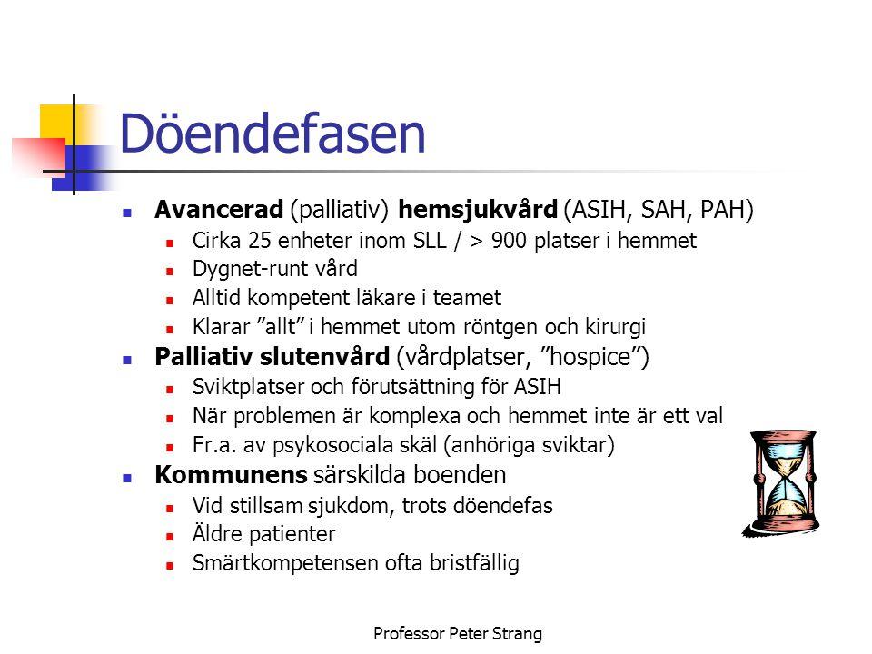 Professor Peter Strang Döendefasen Avancerad (palliativ) hemsjukvård (ASIH, SAH, PAH) Cirka 25 enheter inom SLL / > 900 platser i hemmet Dygnet-runt vård Alltid kompetent läkare i teamet Klarar allt i hemmet utom röntgen och kirurgi Palliativ slutenvård (vårdplatser, hospice ) Sviktplatser och förutsättning för ASIH När problemen är komplexa och hemmet inte är ett val Fr.a.