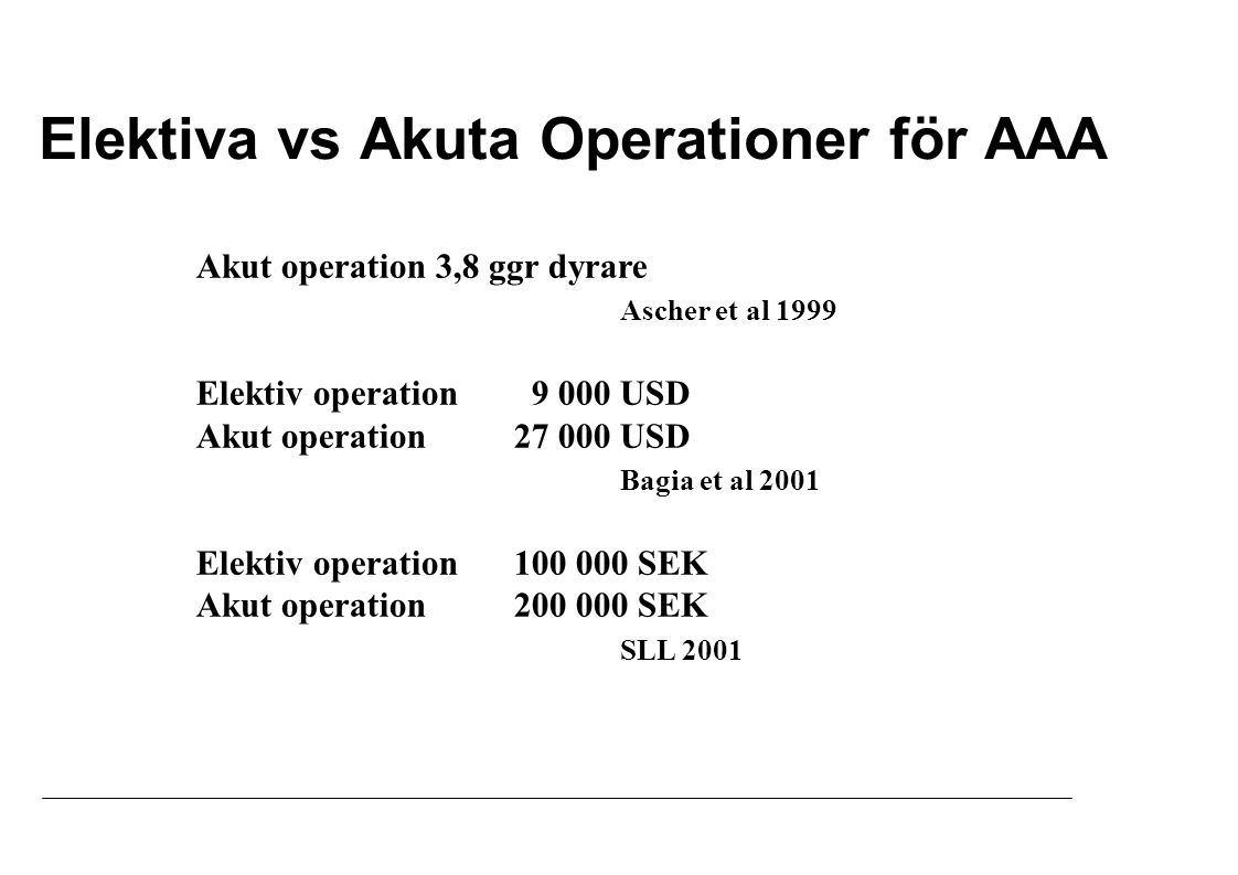 Elektiva vs Akuta Operationer för AAA Akut operation 3,8 ggr dyrare Ascher et al 1999 Elektiv operation 9 000 USD Akut operation 27 000 USD Bagia et a