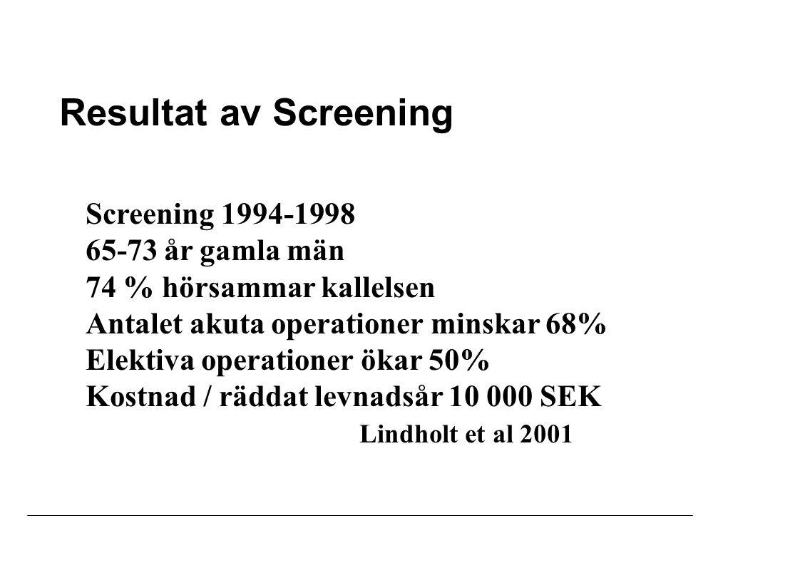 Resultat av Screening Screening 1994-1998 65-73 år gamla män 74 % hörsammar kallelsen Antalet akuta operationer minskar 68% Elektiva operationer ökar