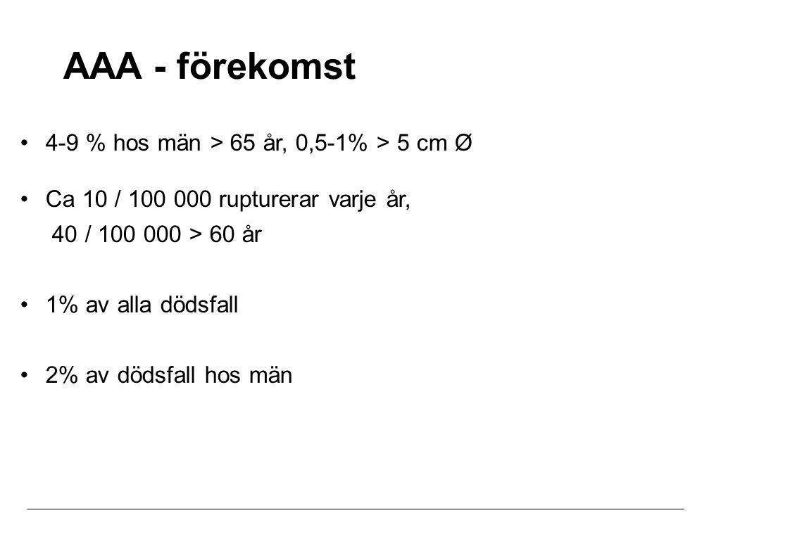 AAA - förekomst 4-9 % hos män > 65 år, 0,5-1% > 5 cm Ø Ca 10 / 100 000 rupturerar varje år, 40 / 100 000 > 60 år 1% av alla dödsfall 2% av dödsfall ho