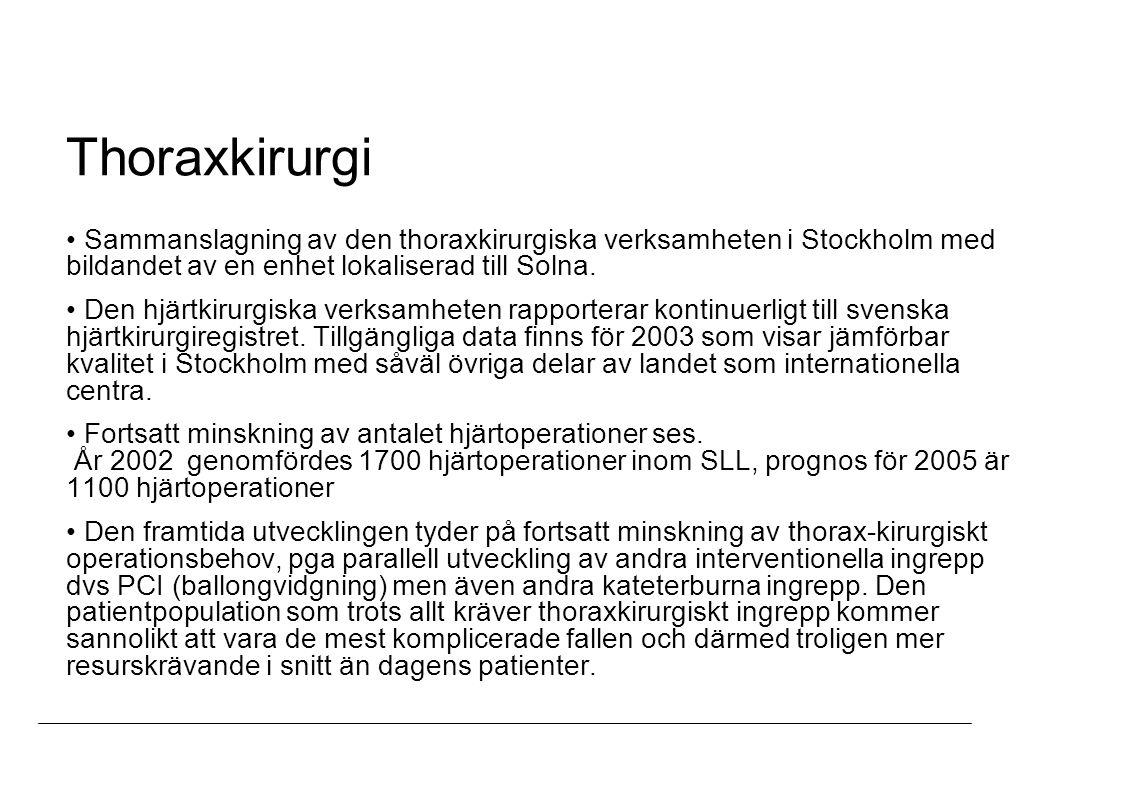 Thoraxkirurgi Sammanslagning av den thoraxkirurgiska verksamheten i Stockholm med bildandet av en enhet lokaliserad till Solna. Den hjärtkirurgiska ve
