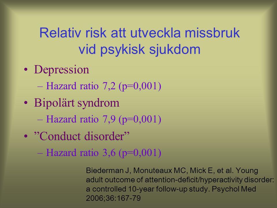 Relativ risk att utveckla missbruk vid ADHD jämfört med utan ADHD Alkohol; hazard ratio 2,3 (p=0,009) Nikotin; hazard ratio 2,7 (p=0,001) Illegala dro