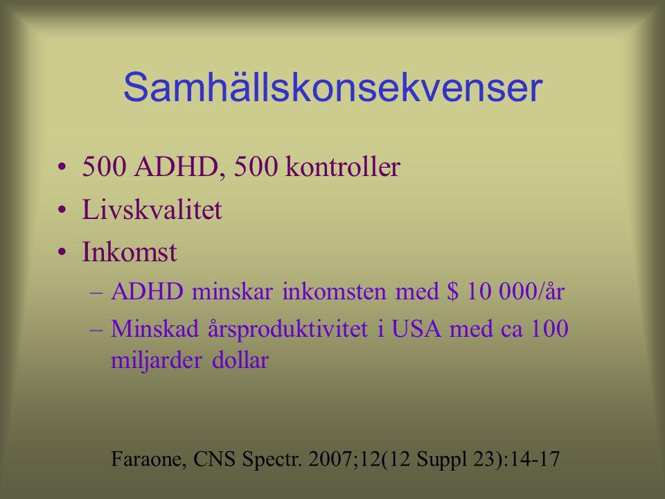 Samhällskonsekvenser 500 ADHD, 500 kontroller Livskvalitet Inkomst –ADHD minskar inkomsten med $ 10 000/år –Minskad årsproduktivitet i USA med ca 100 miljarder dollar Faraone, CNS Spectr.