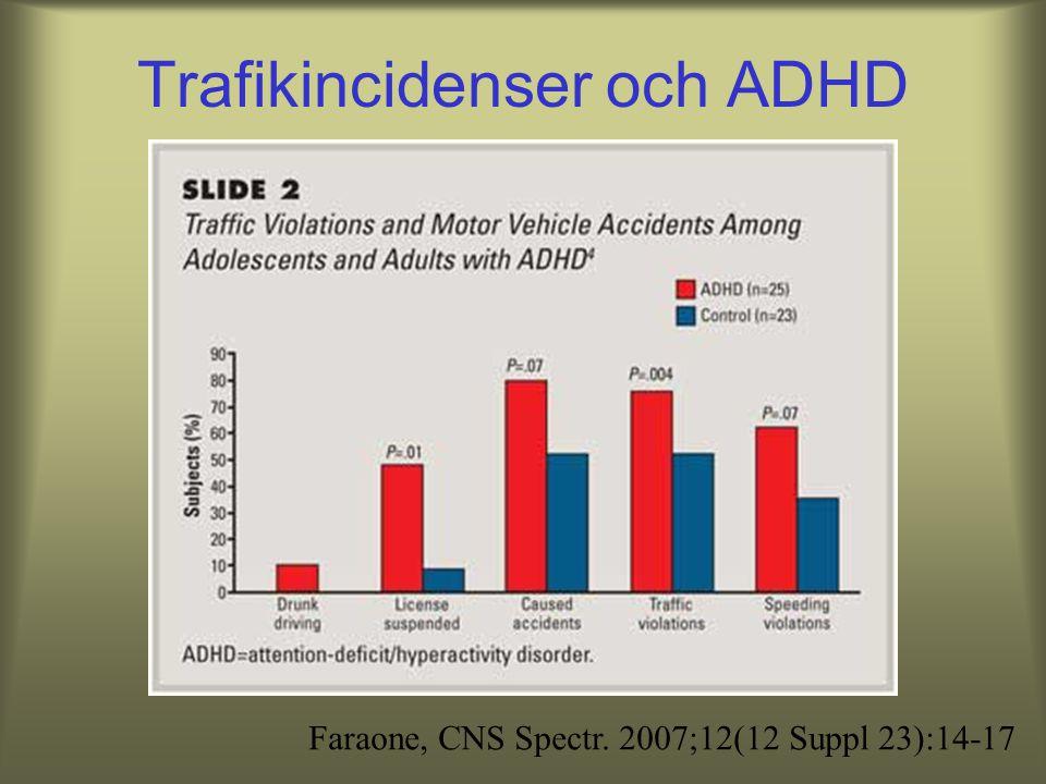 Samhällskonsekvenser 500 ADHD, 500 kontroller Livskvalitet Inkomst –ADHD minskar inkomsten med $ 10 000/år –Minskad årsproduktivitet i USA med ca 100