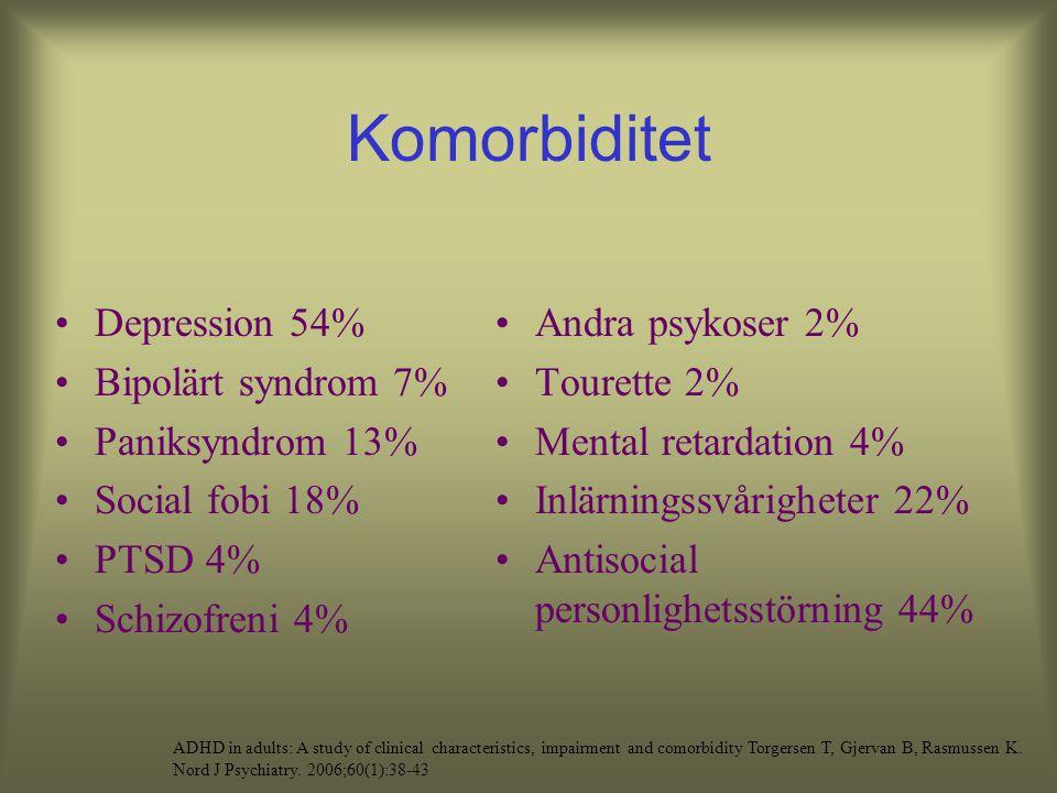 Komorbiditet Depression 54% Bipolärt syndrom 7% Paniksyndrom 13% Social fobi 18% PTSD 4% Schizofreni 4% Andra psykoser 2% Tourette 2% Mental retardation 4% Inlärningssvårigheter 22% Antisocial personlighetsstörning 44% ADHD in adults: A study of clinical characteristics, impairment and comorbidity Torgersen T, Gjervan B, Rasmussen K.