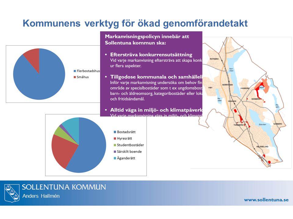 Anders Hallmén Kommunens verktyg för ökad genomförandetakt