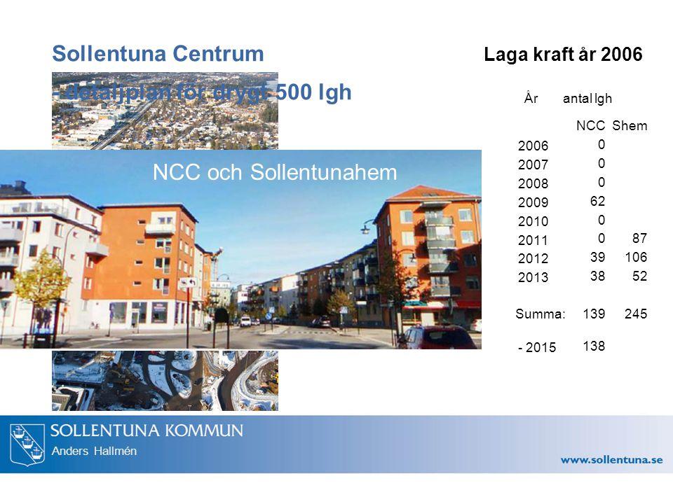Anders Hallmén Sollentuna Centrum 2006 2007 2008 2009 2010 2011 2012 2013 - 2015 NCC 0 62 0 39 38 Summa:139 138 Laga kraft år 2006 År antal lgh - deta
