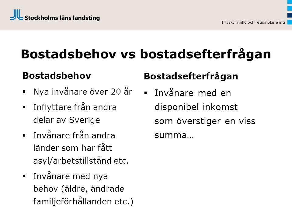 Bostadsbehov vs bostadsefterfrågan Tillväxt, miljö och regionplanering Bostadsbehov  Nya invånare över 20 år  Inflyttare från andra delar av Sverige