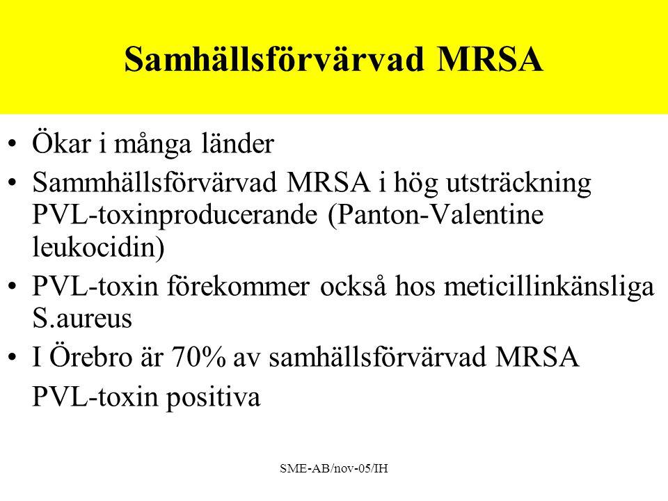 SME-AB/nov-05/IH Samhällsförvärvad MRSA Ökar i många länder Sammhällsförvärvad MRSA i hög utsträckning PVL-toxinproducerande (Panton-Valentine leukocidin) PVL-toxin förekommer också hos meticillinkänsliga S.aureus I Örebro är 70% av samhällsförvärvad MRSA PVL-toxin positiva