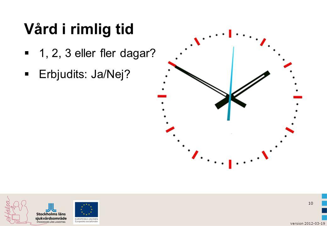 10 v ersion 2012-03-19 Vård i rimlig tid  1, 2, 3 eller fler dagar?  Erbjudits: Ja/Nej?