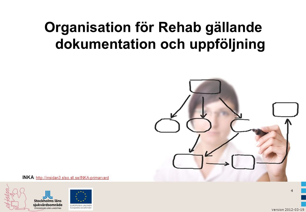 4 v ersion 2012-03-19 Organisation för Rehab gällande dokumentation och uppföljning INKA : http://insidan3.slso.sll.se/INKA-primarvardhttp://insidan3.