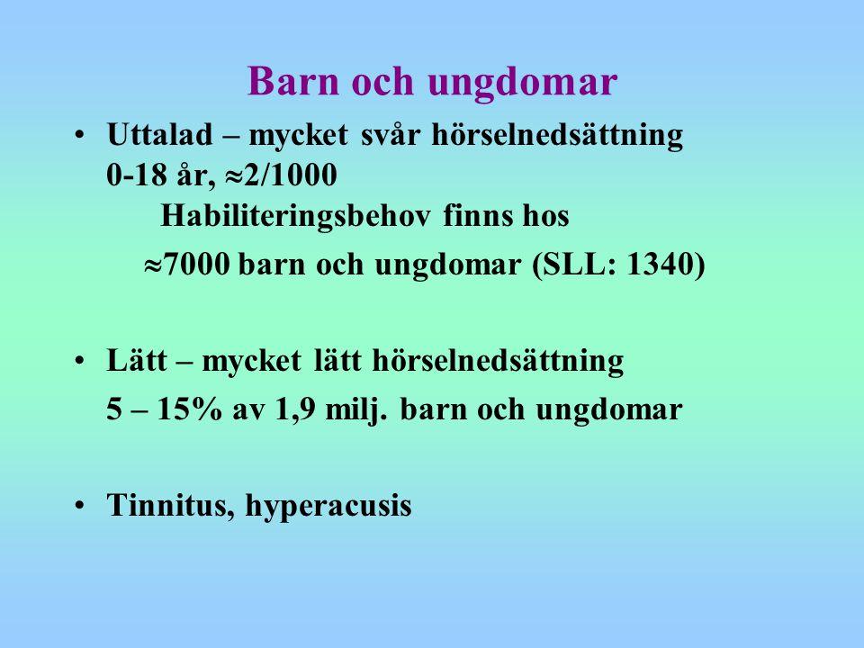 Barn och ungdomar Uttalad – mycket svår hörselnedsättning 0-18 år,  2/1000 Habiliteringsbehov finns hos  7000 barn och ungdomar (SLL: 1340) Lätt – m