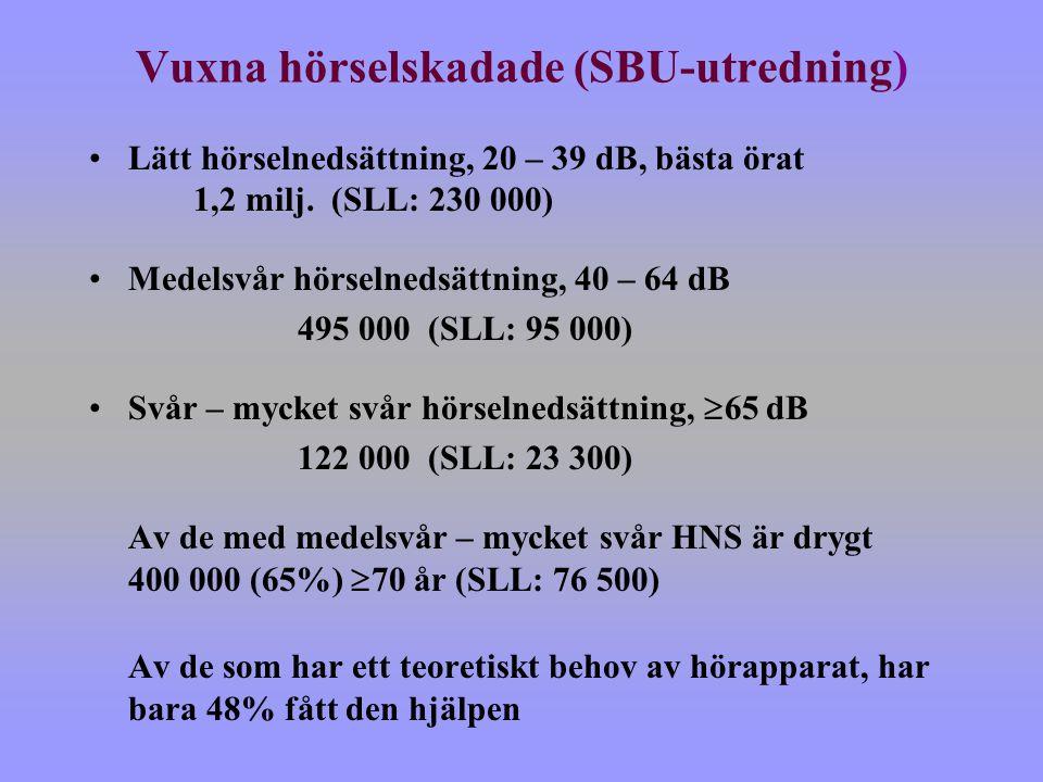 Vuxna hörselskadade (SBU-utredning) Lätt hörselnedsättning, 20 – 39 dB, bästa örat 1,2 milj. (SLL: 230 000) Medelsvår hörselnedsättning, 40 – 64 dB 49