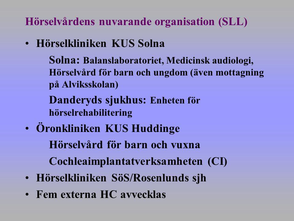 Hörselvårdens nuvarande organisation (SLL) Hörselkliniken KUS Solna Solna: Balanslaboratoriet, Medicinsk audiologi, Hörselvård för barn och ungdom (äv