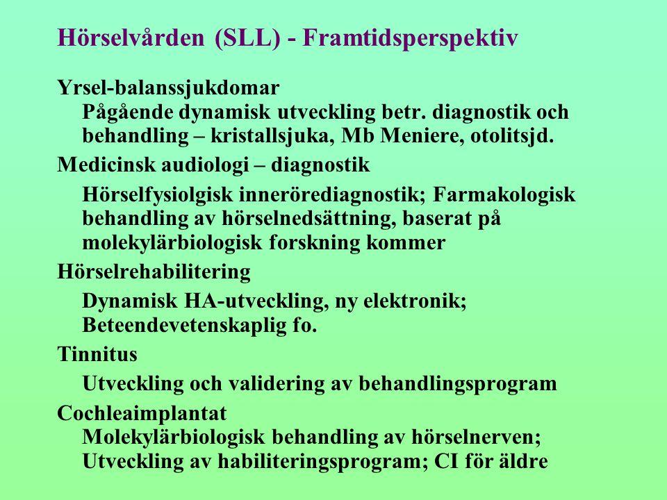 Hörselvården (SLL) - Framtidsperspektiv Yrsel-balanssjukdomar Pågående dynamisk utveckling betr. diagnostik och behandling – kristallsjuka, Mb Meniere