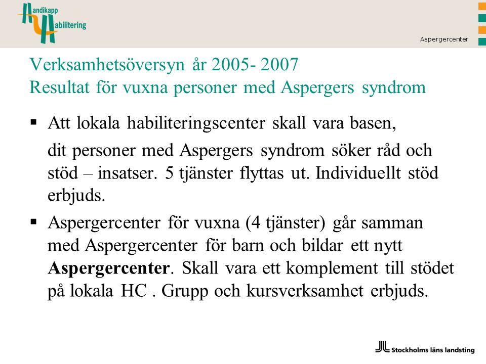 Aspergercenter Verksamhetsöversyn år 2005- 2007 Resultat för vuxna personer med Aspergers syndrom  Att lokala habiliteringscenter skall vara basen, dit personer med Aspergers syndrom söker råd och stöd – insatser.