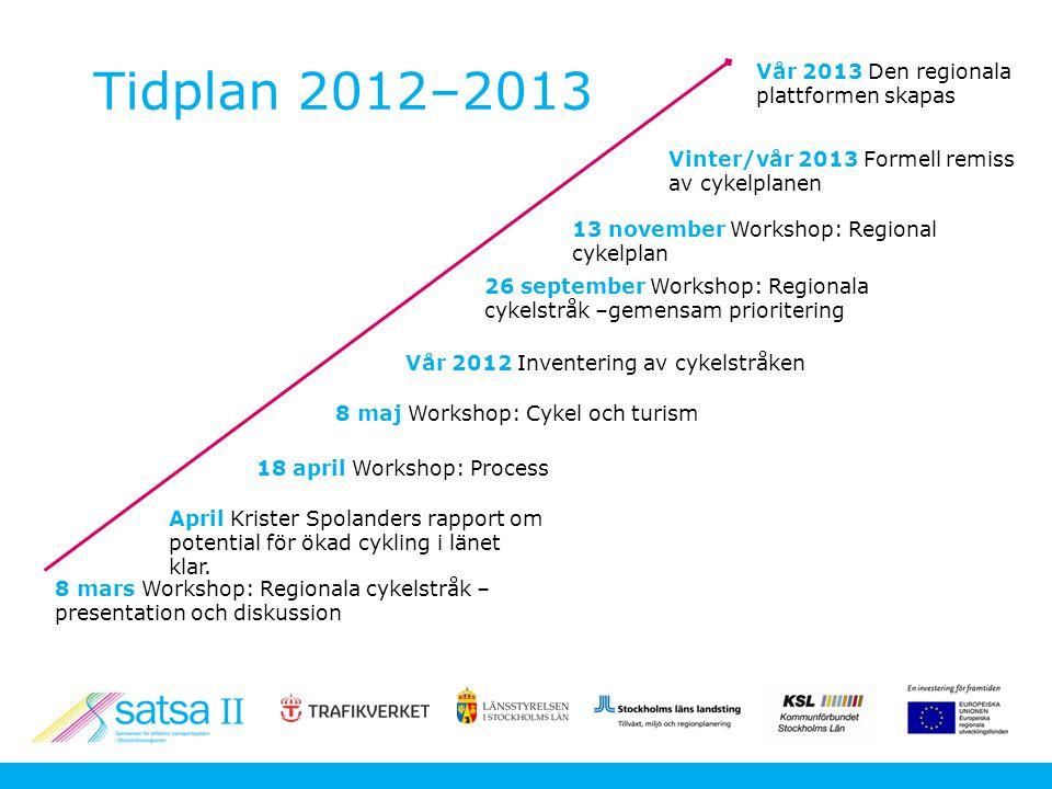 Tidplan 2012–2013 8 mars Workshop: Regionala cykelstråk – presentation och diskussion April Krister Spolanders rapport om potential för ökad cykling i länet klar.