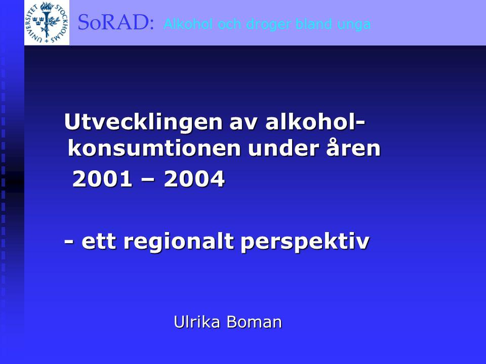 SoRAD: A BRIEF OVERVIEW SoRAD: Alkohol och droger bland unga Utvecklingen av alkohol- konsumtionen under åren Utvecklingen av alkohol- konsumtionen under åren 2001 – 2004 2001 – 2004 - ett regionalt perspektiv - ett regionalt perspektiv Ulrika Boman
