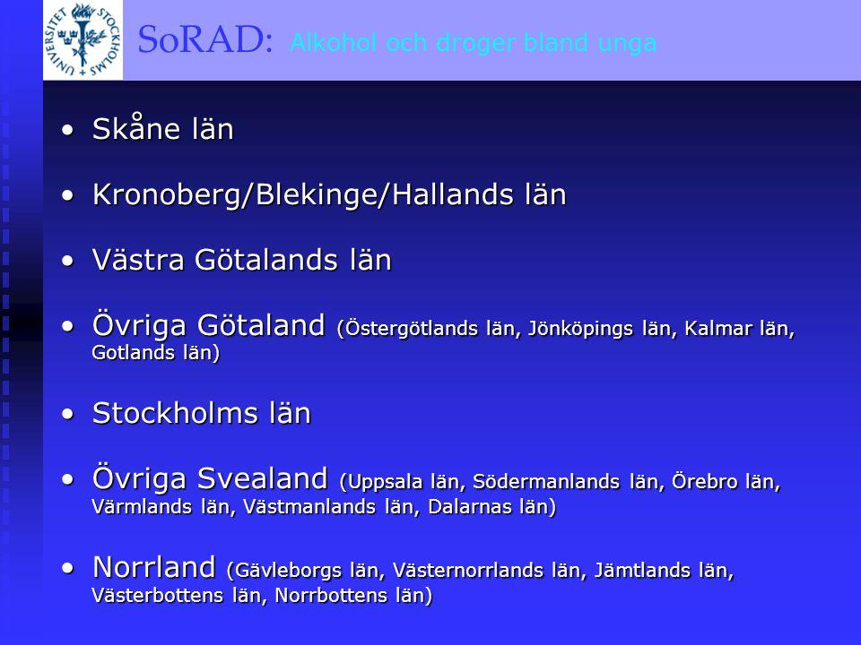 SoRAD: A BRIEF OVERVIEW SoRAD: Alkohol och droger bland unga Skåne länSkåne län Kronoberg/Blekinge/Hallands länKronoberg/Blekinge/Hallands län Västra Götalands länVästra Götalands län Övriga Götaland (Östergötlands län, Jönköpings län, Kalmar län, Gotlands län)Övriga Götaland (Östergötlands län, Jönköpings län, Kalmar län, Gotlands län) Stockholms länStockholms län Övriga Svealand (Uppsala län, Södermanlands län, Örebro län, Värmlands län, Västmanlands län, Dalarnas län)Övriga Svealand (Uppsala län, Södermanlands län, Örebro län, Värmlands län, Västmanlands län, Dalarnas län) Norrland (Gävleborgs län, Västernorrlands län, Jämtlands län, Västerbottens län, Norrbottens län)Norrland (Gävleborgs län, Västernorrlands län, Jämtlands län, Västerbottens län, Norrbottens län)