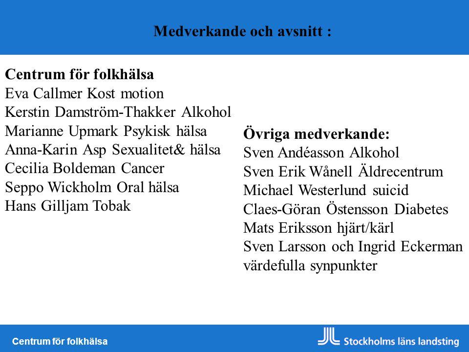 Centrum för folkhälsa Eva Callmer Kost motion Kerstin Damström-Thakker Alkohol Marianne Upmark Psykisk hälsa Anna-Karin Asp Sexualitet& hälsa Cecilia