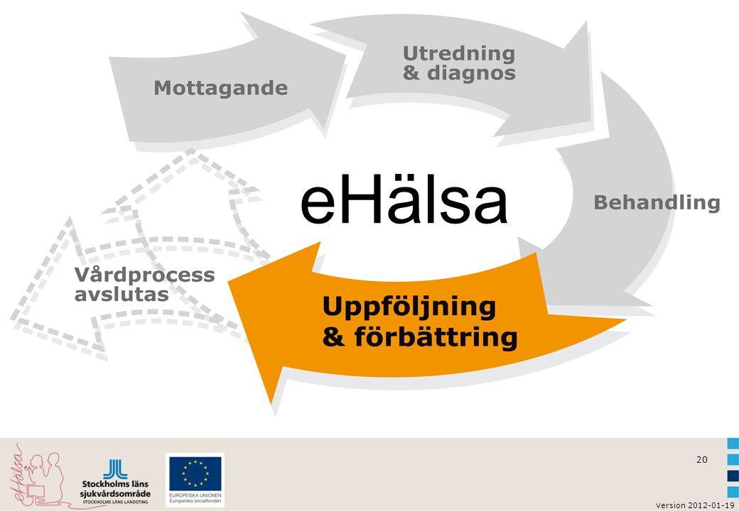 v ersion 2012-01-19 20 eHälsa