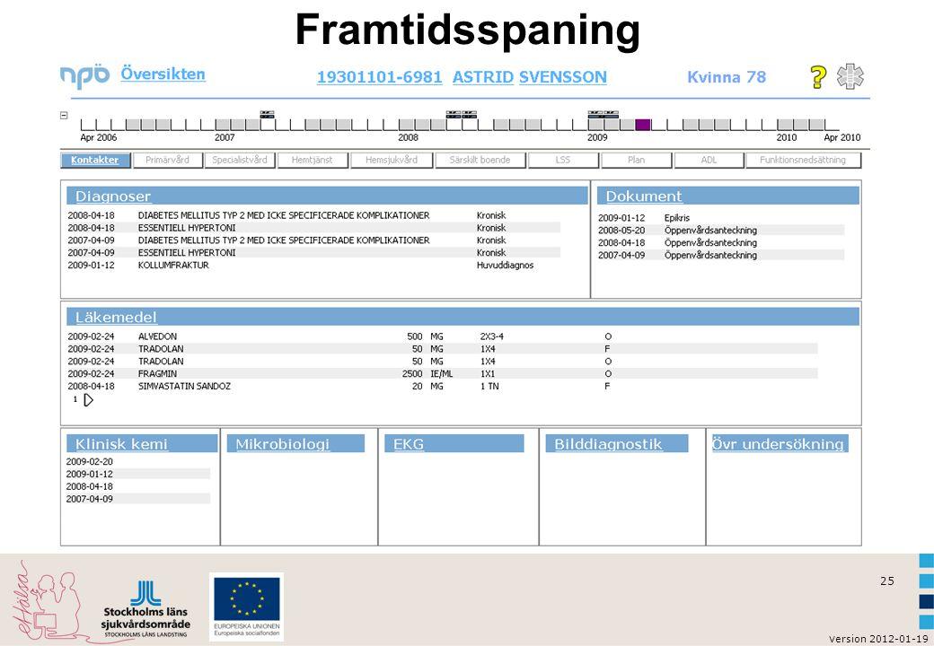 v ersion 2012-01-19 25 Framtidsspaning
