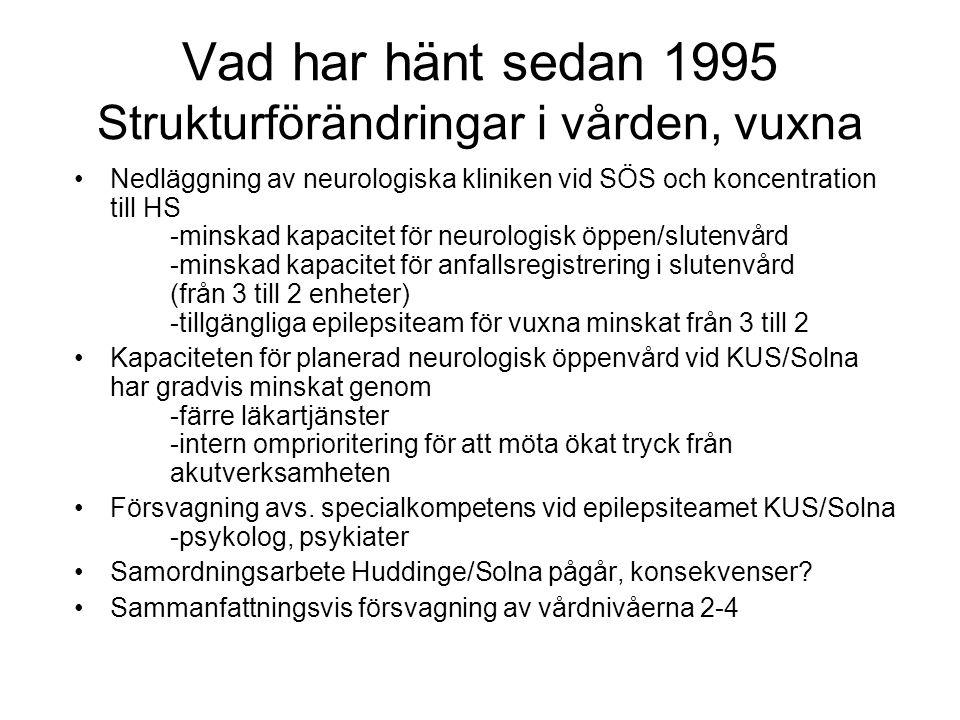 Vad har hänt sedan 1995 Strukturförändringar i vården, vuxna Nedläggning av neurologiska kliniken vid SÖS och koncentration till HS -minskad kapacitet