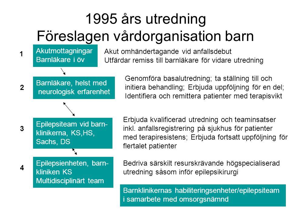 1995 års utredning Föreslagen vårdorganisation barn Akutmottagningar Barnläkare i öv Akut omhändertagande vid anfallsdebut Utfärdar remiss till barnlä