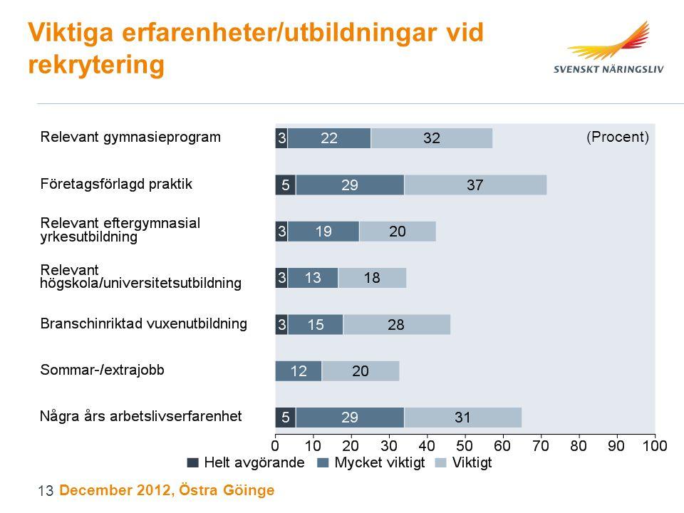 Viktiga erfarenheter/utbildningar vid rekrytering (Procent) December 2012, Östra Göinge 13