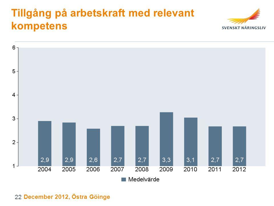 Tillgång på arbetskraft med relevant kompetens December 2012, Östra Göinge 22